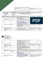 planificación diaria II° ciclo 2020 marzo y abril