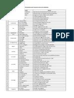 Daftar RS rujukan COVID-19