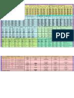 Tabela_declinacoes (grego)