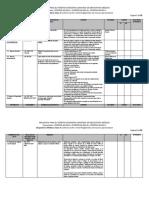 CHECK LIST DISPOSITIVOS MÉDICOS CLASE II.pdf
