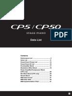 cp5 DATA LIST.pdf