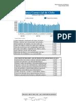 datos comerciale de Chile globalización.docx