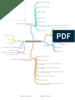 Atividade_Orientada_de_Ensino.pdf