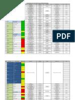ENLACE MILITAR PARA LAS COORDINACIONES REGIONALES2_CON POL