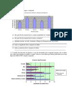 Revisão 5 - Exercícios de Leitura de Gráficos (1)