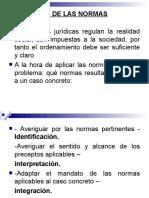 Interpretacion de La Norma Juridica