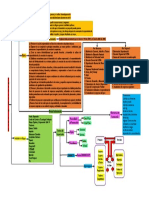 mapa conceptual olga.docx