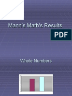 Mann's Math's Results