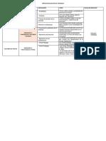 OPERACION DE VARIABLE DE IM.docx