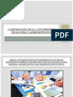 Comparación de la contabilidad financiera y administrativa