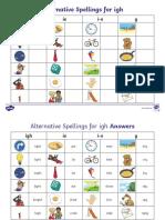 Alternative Spellings Igh Ie Ie y