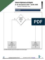 120 Solvants et dégraissant usés halogénés v1-2013.pdf