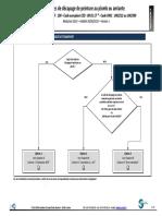 100 Sable de décapage peinture au plomb ou amiante v1-2013.pdf