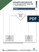 116 c) Produit de décomposition et matériel souillé au SF6 v1-2013.pdf