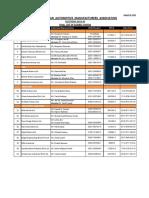 PAMA list.pdf