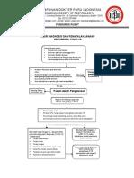 Alur Diagnosis dan Penatalaksanaan Pneumonia Covid 19