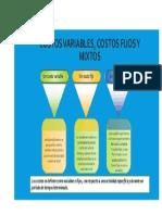 cuadro comparativo de costos Doc1
