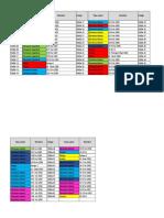 Cronograma de avance de las actividades superficiales  y subterráneas.xlsx