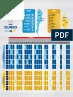 Hora y fecha de los partidos de la Selección Colombia por Copa América y Eliminatorias