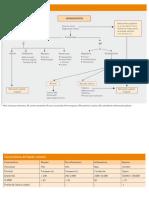 Artopatia x cristales.pdf