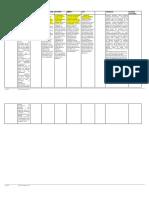 Matriz para análisis de integrado