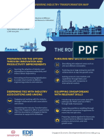 Marine and Offshore ITM  Infographic Final