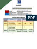 TrackSafe F1 Guia Rápido v4.pdf