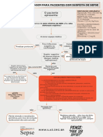 Fluxograma do tratamento de Sepse