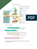 Evolución de los Microprocesadores (Caso INTEL)