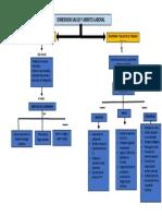 Mapa conceptual ambito laboral.docx