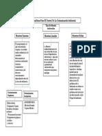Técnicas Analíticas Para El Control De La Contaminación Ambiental