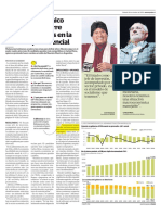 Modelo BOLIVIA economico no corre peligro