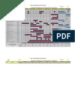 FORMATO N° 09 CRONOGRAMA DE AVANCE DE OBRA PROGRAMADO CON VARIACION