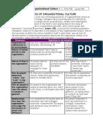Part 4 Analysis of Organizational Culture