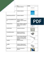 Materiales y reactivos segunda practica