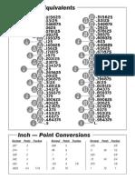 Imperial Measurement to Decimal Conversion Review