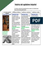 (B)-Actividad-1-El-Desarrollo-Historico-Del-Capitalismo-Industrial.docx