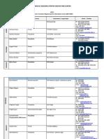 Lista Crd Centru_2019 -2023