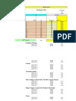 Nashik Region Rates File 2019-20