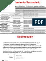 1.desinfeccion