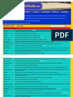 Glossary of conveyor belt terms.pdf