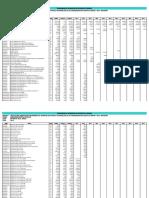 10.3 Cronograma Adquisicion Materiales