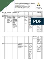 2019-2020 Curriculum Map Math 9 AS Jagonia