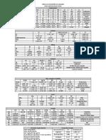 Tabela de conversao de unidades (2).pdf
