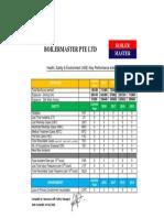 BM KPI