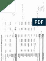 Analyse Cession de Titres Par Les Dirigeants