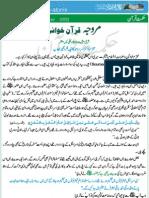 The Legal Status of Quran Khwani by Dr Israr Ahmed