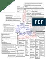 Leng1.pdf