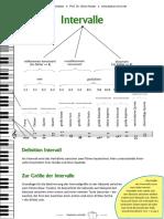 Intervalle.pdf