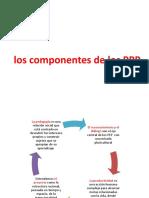 los componentes de los PPP
